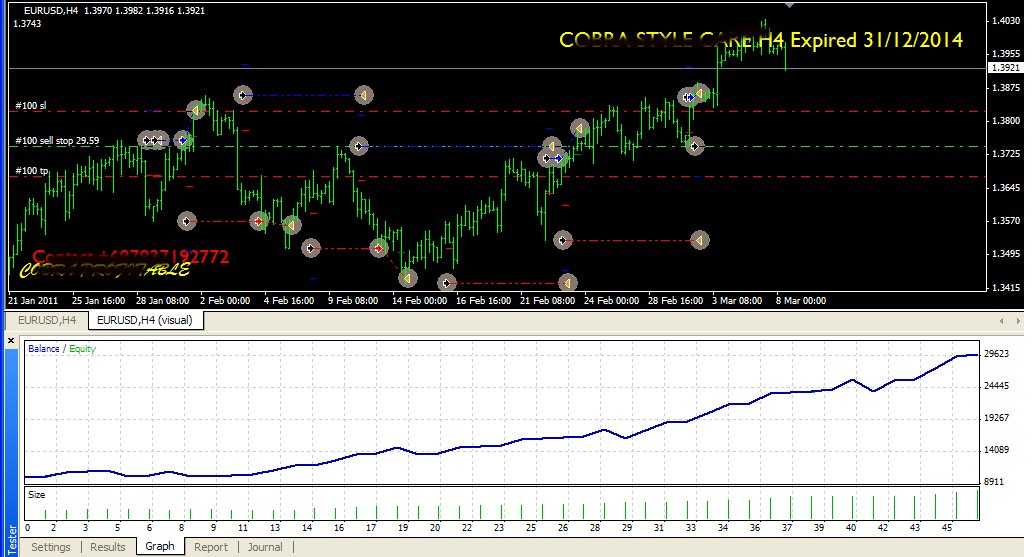 Robot forex 2014 professional