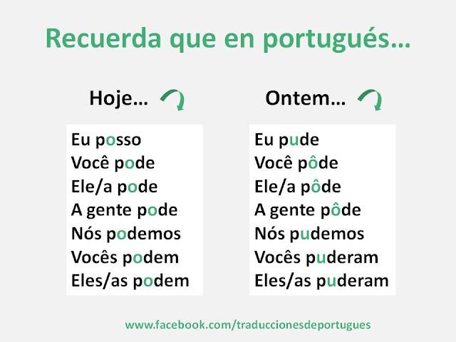 Errores comunes con el verbo Poder en portugués