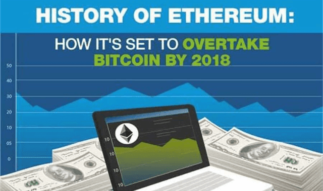History of Ethereum: How it's set to overtake Bitcoin by 2018