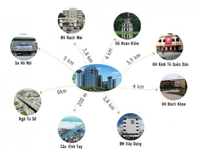 liên kết vùng dự án 201 Minh Khai
