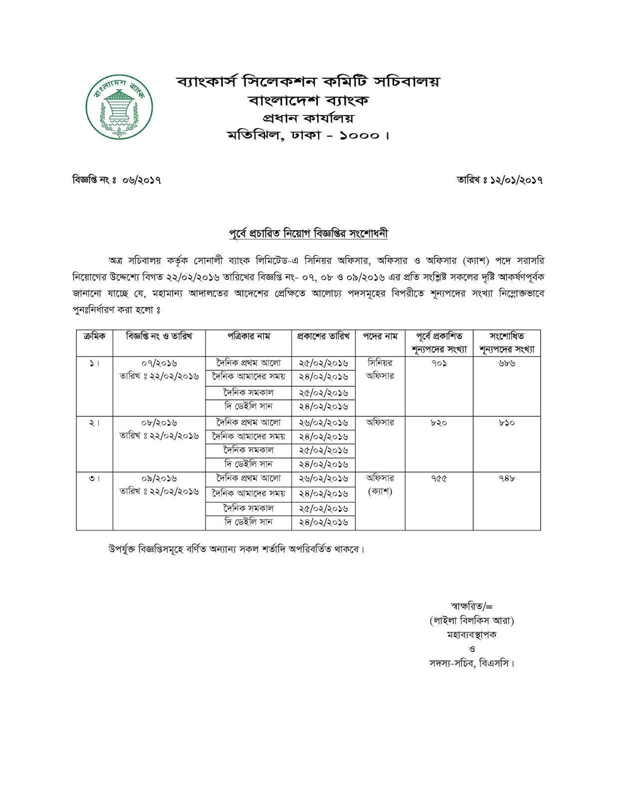 Sonali Bank Job  Notice 2017 for Posts Correction