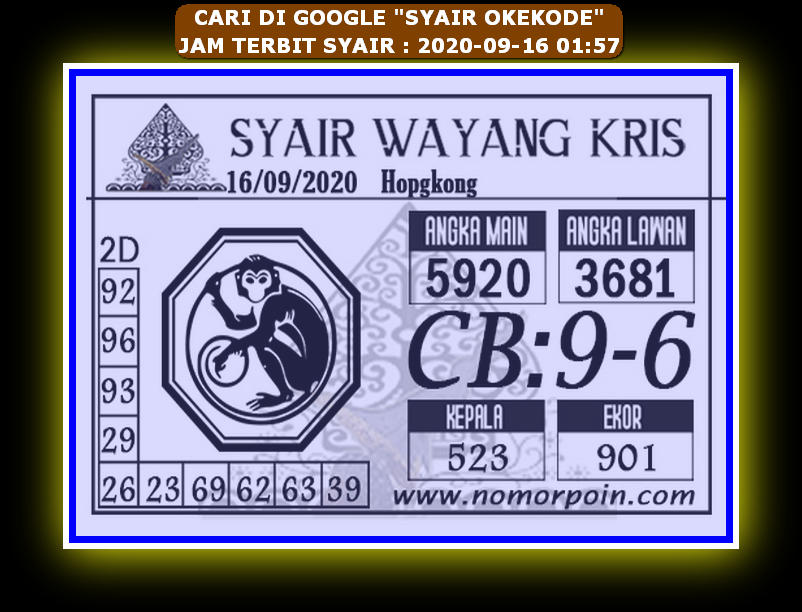 Kode syair Hongkong Rabu 16 September 2020 257