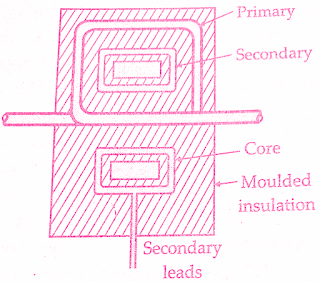 current-transformer-working-types-wound-bar-construction