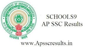 Ap Schools9 SSC Results