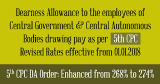 5th-CPC-Dearness-Allowance-Central-Government-Employees