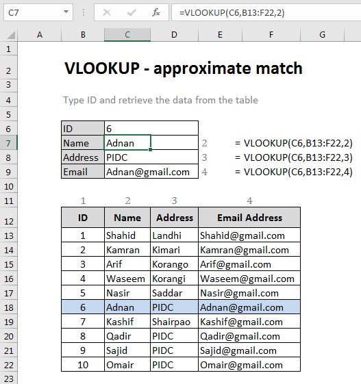 VLOOKUP function: Finding employees data in a table
