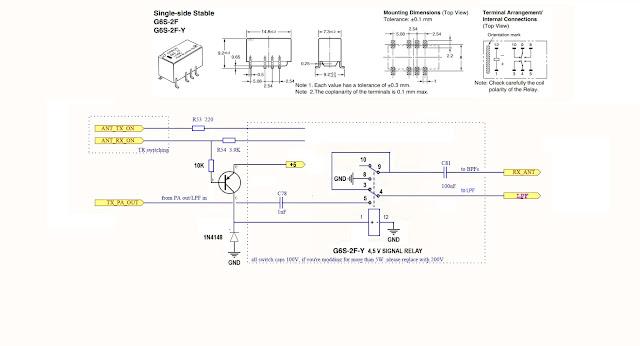 MiniPA-70 and MINIPA-100 step by step