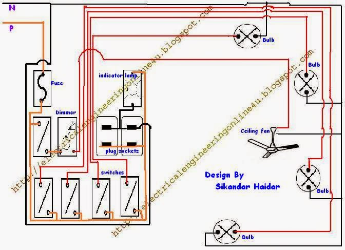How to Wire a Room in Home Wiring | Electrical Online 4u