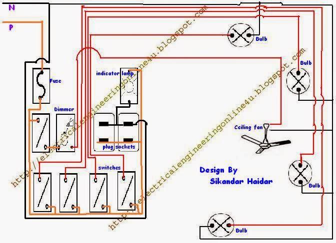 simple bedroom wiring auto electrical wiring diagram u2022 rh 6weeks co uk
