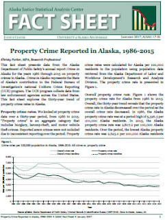 Property Crime Reported in Alaska, 1986–2015