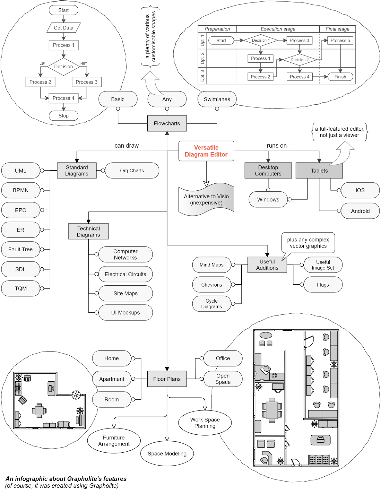 Visio decision tree example of element in chemistry cisco for Decision tree template visio