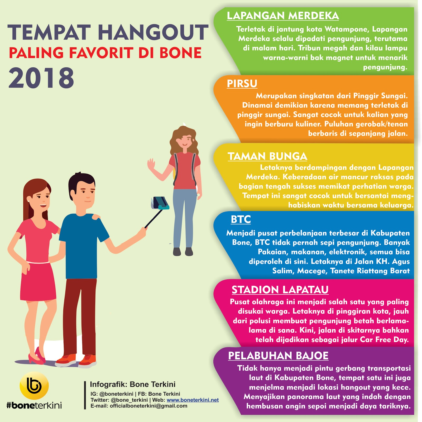 6 Tempat Nongkrong dan Hangout Paling Favorit di Bone 2018, Yuk Jalan-jalan ke Sini!