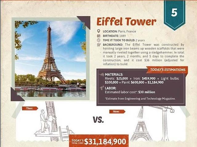 Πύργος Αιφελ