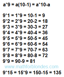 9 multiply. The multiplication table for 9. Mathematics for blondes.