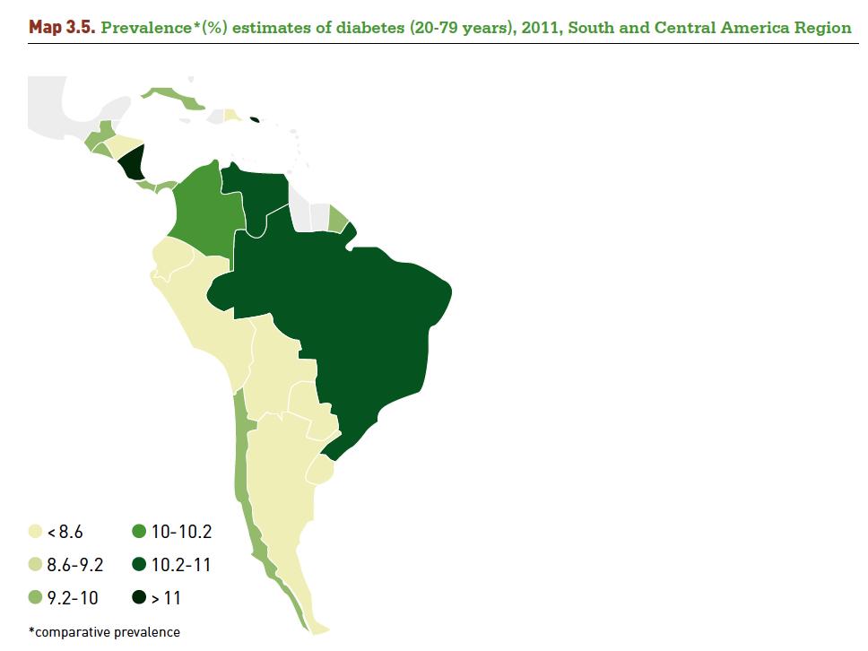 prevalencia de diabetes en america