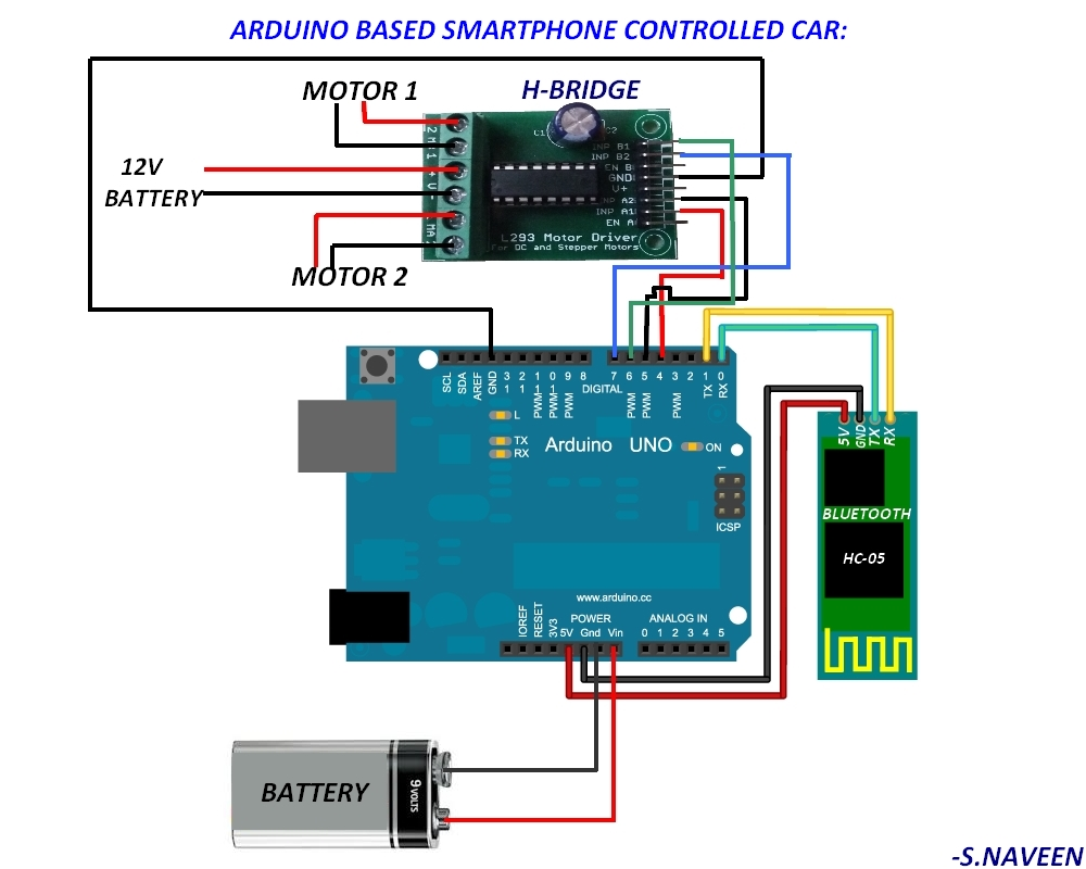 Smartphone Controlled Car Using Arduino And Bluetooth Module Hc 05 Uno Wiring Diagram Circuit