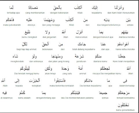 Quran-Surat-AlMaidah-Ayat-48-Arti-Perkata-Tejemahnya-Lengkap
