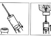 Cara Menyedot Obat Suntik Dari Vial