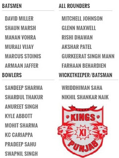 IPL 2016, KXIP vs GL, Match No. 3: Likely XI for Kings XI Punjab