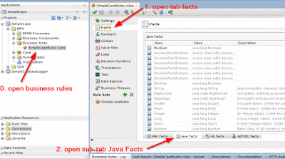 Oracle Java Tutorials, Oracle Java Certifications, Oracle Java Guide