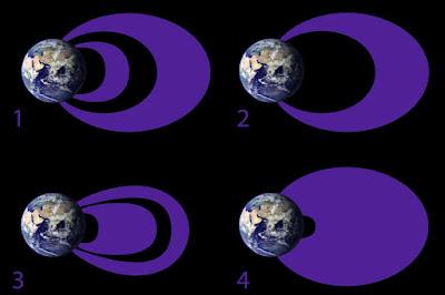 Study finds surprising variability in shape of Van Allen Belts