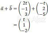 Penjumlahan vektor a dan vektor b, a+b