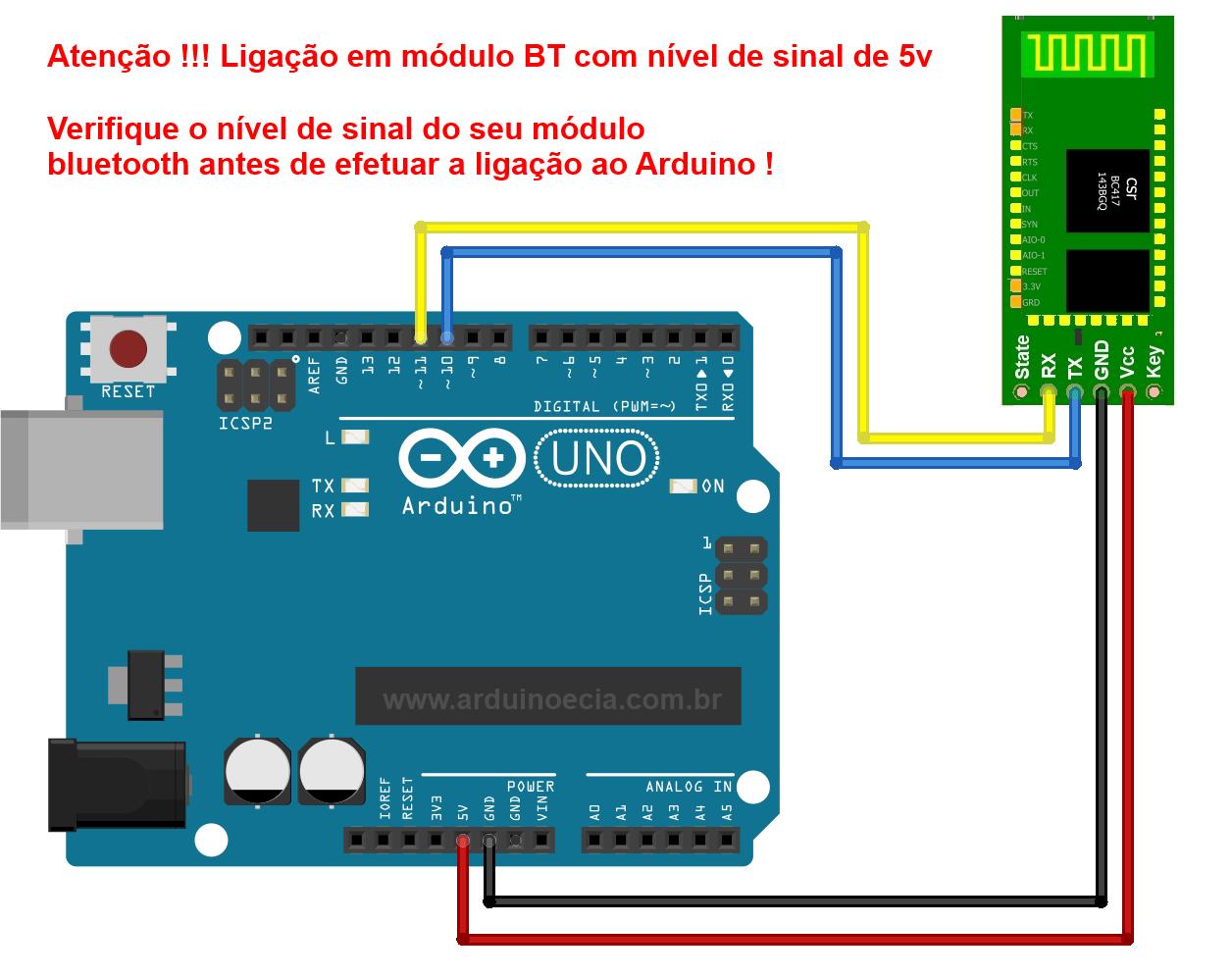 bluetooth jy-mcu configuração