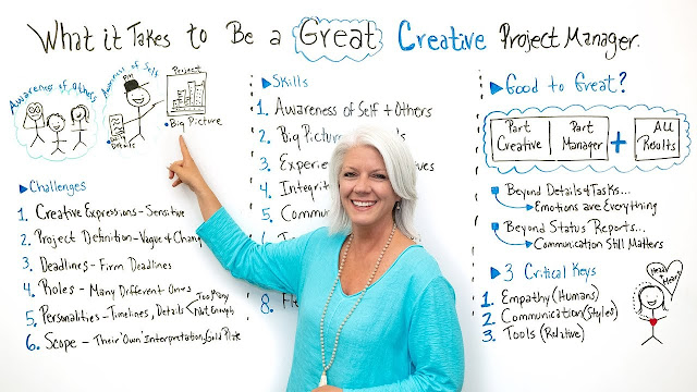 What it Takes to Be a Great Creative Project Manager