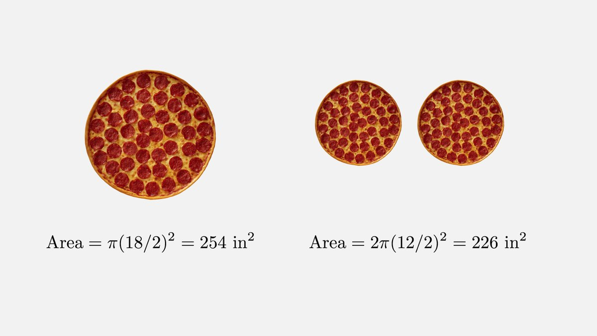 Τι να προσέχετε όταν παίρνετε πίτσα από προσφορές 1