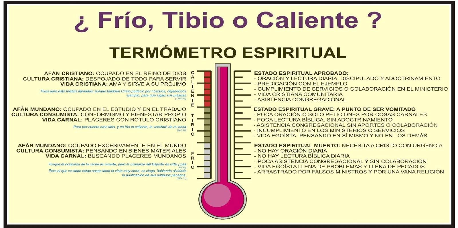 El Aborrecible Estado De Tibieza Parte 1 Iglesia Biblica En Salta Il termometro a lettura istantanea offre una lettura digitale della temperatura veloce e precisa. iglesia biblica en salta