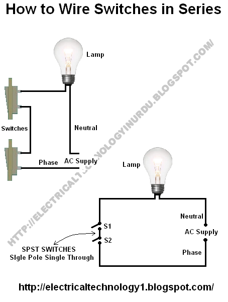 ( basic home electrical wiring diagrams) requiurments: i) 2 switches ii) 1  lamp (bulb) iii) 4 pieces of cables  procedure: connect these all things as  shown