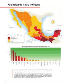 Apoyo Primaria Atlas de México 4to Grado Bloque II Lección 13 Población de habla indígena
