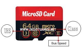 Cara Membedakan Class dan UHS MicroSD Card