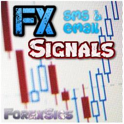 Forex lanka signals