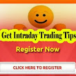INTRADAY CALLS ON NIFTY OR IN BANK NIFTY 03 MARCH 2016