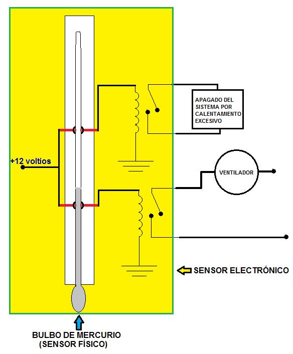 Sensor electrónico de temperatura fabricado con un termómetro de mercurio