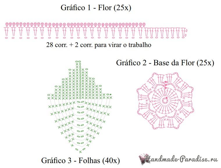Звездный коврик с розочками крючком. Схемы вязания (1)