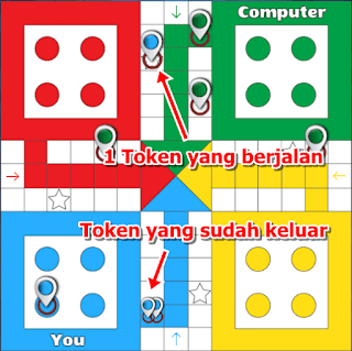 Best Strategies & Winning tricks to become a pro of Ludo King