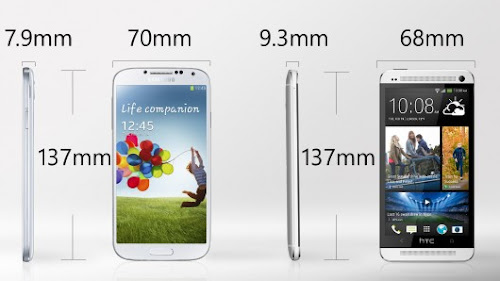 HTC One vs Galaxy S4 - Size Comparison