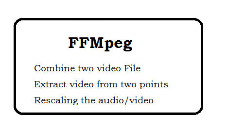 FFMPEG commands - Most common commands used
