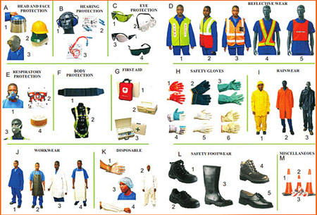 Ppe Is Used To Reduce Or Minimize The Exposure Or Contact