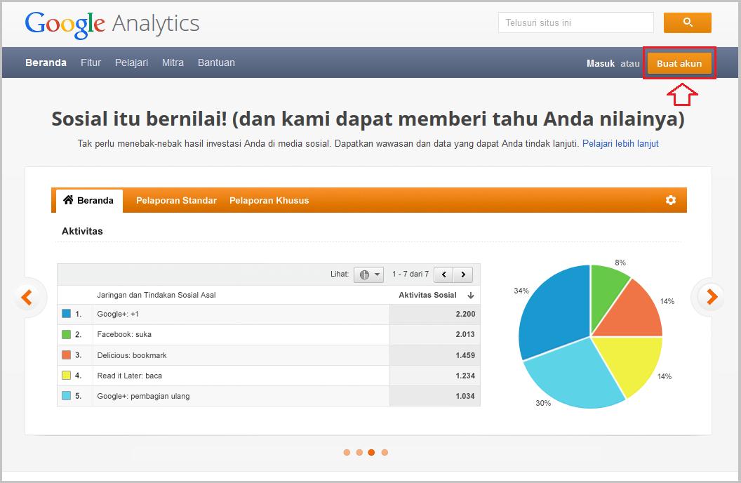31+ Cara Buat Google Analytics mudah