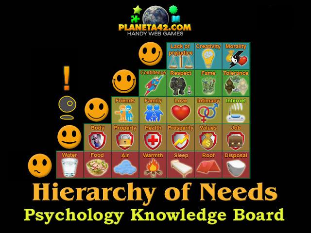 Психология с Игри - Пирамида на Маслоу