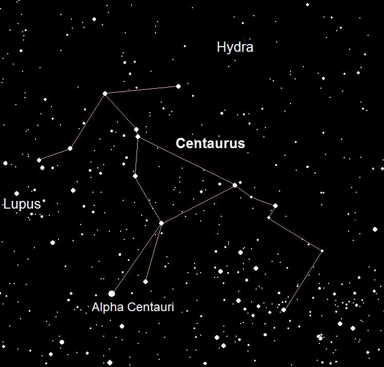 alpha centauri constellation - 748×716
