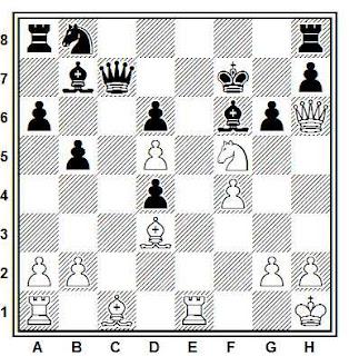 Posición de la partida Chunko - Cunha (Lisboa, 1982)