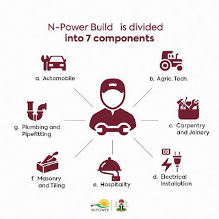 NPower Build Registration Date Announced (Registration Portal Opens November 5th – 16th, 2018)