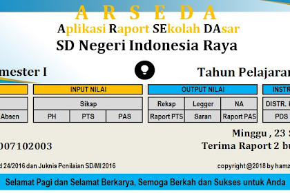 Download Aplikasi Raport K13 SD Terbaru 2018 Revisi TerbaruTerlengkap