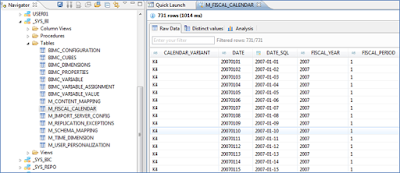 Generate Time Data in SAP HANA - Part 2