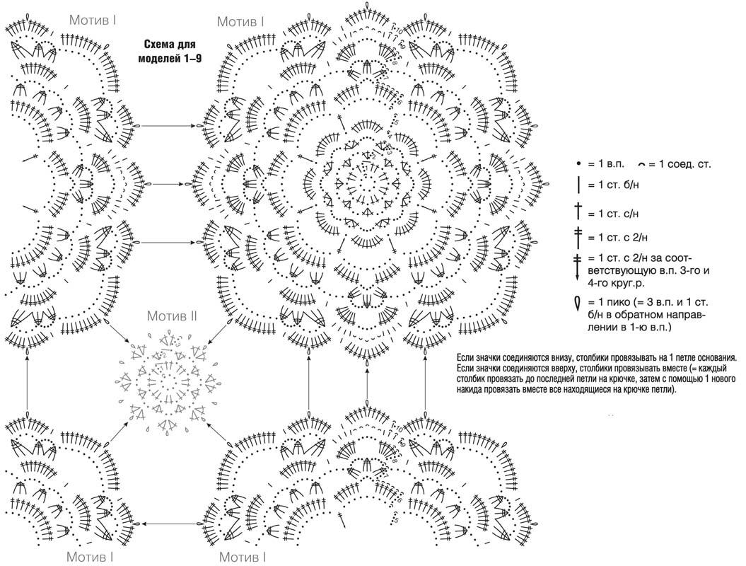 Ergahandmade Crochet Throw Diagram