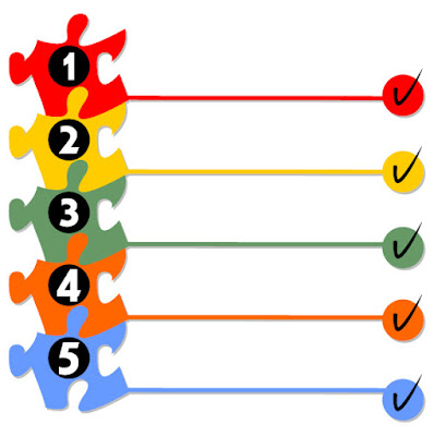 5 puzzles pieces are numbered to indicate 5 action steps